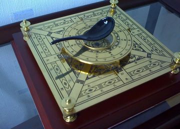 китайський компас