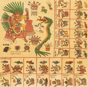 Карта ацтеков