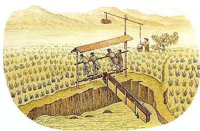 рис в древнем Китае