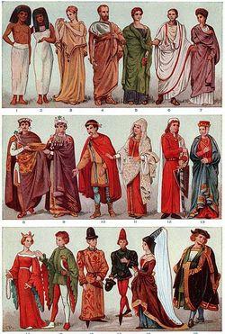 история одежды
