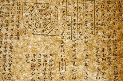История китайской письменности